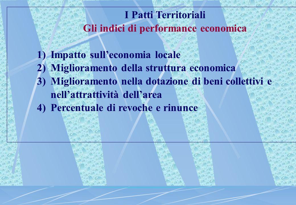 Gli indici di performance economica 1)Impatto sulleconomia locale 2)Miglioramento della struttura economica 3)Miglioramento nella dotazione di beni collettivi e nellattrattività dellarea 4)Percentuale di revoche e rinunce
