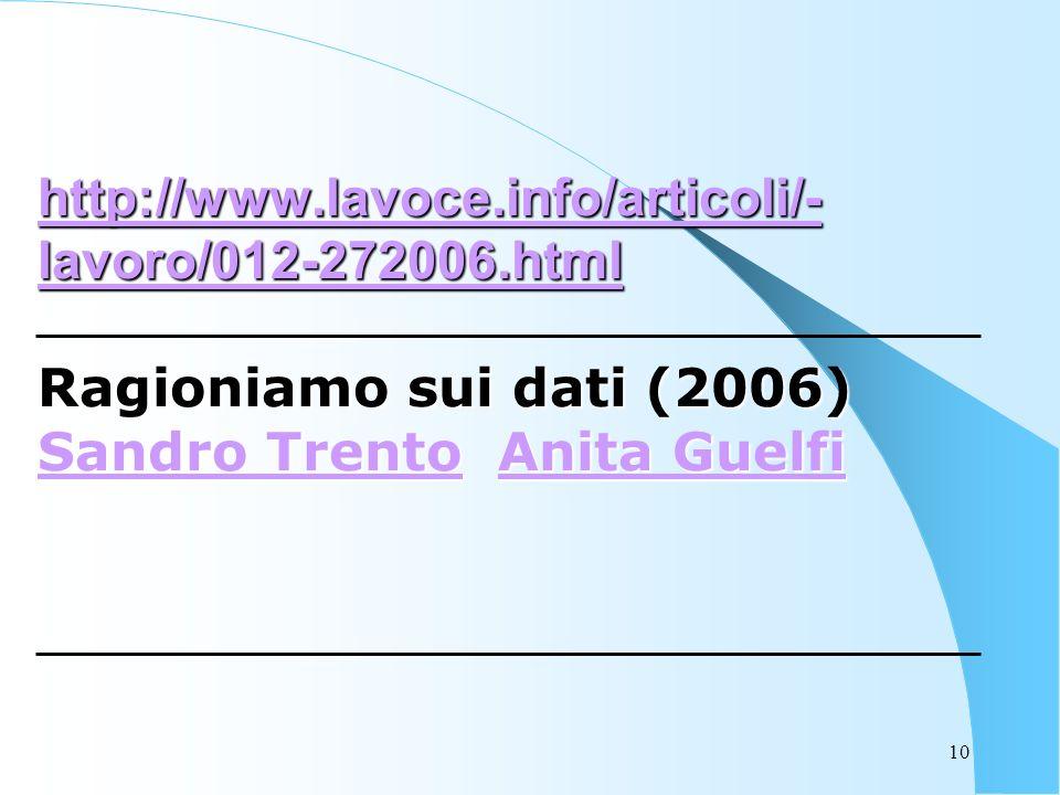 10 http://www.lavoce.info/articoli/- lavoro/012-272006.html http://www.lavoce.info/articoli/- lavoro/012-272006.html Ragioniamo sui dati (2006) Sandro