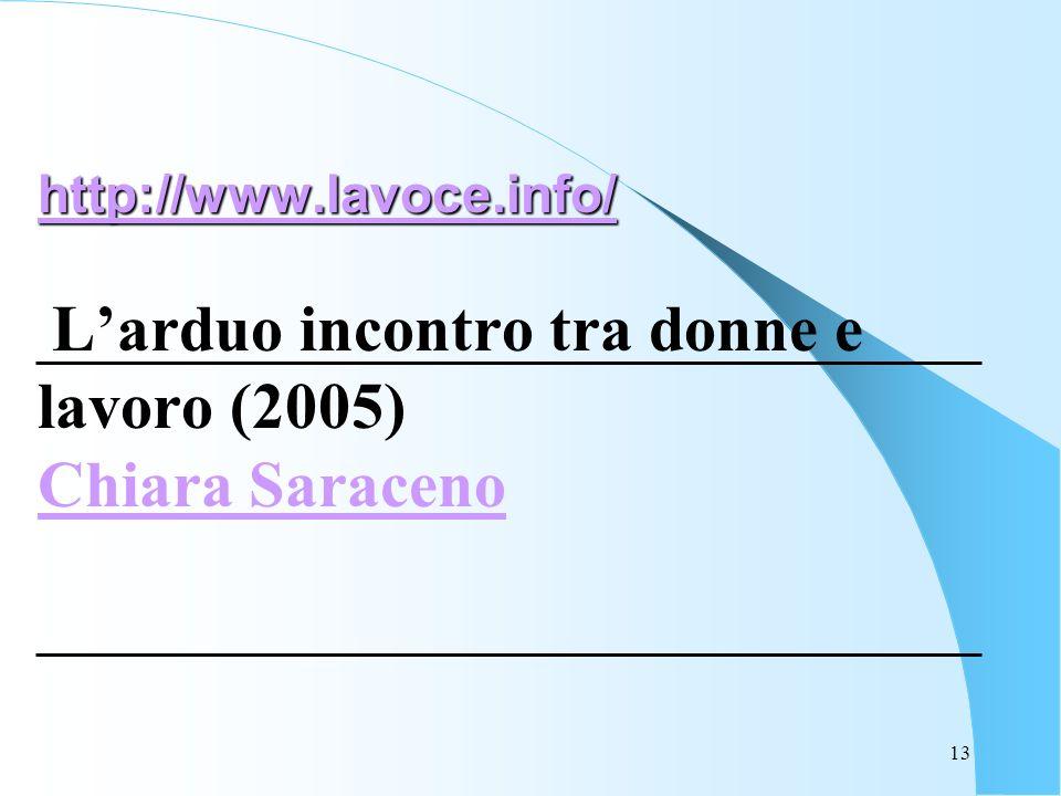 13 http://www.lavoce.info/ http://www.lavoce.info/ http://www.lavoce.info/ Larduo incontro tra donne e lavoro (2005) Chiara Saraceno http://www.lavoce