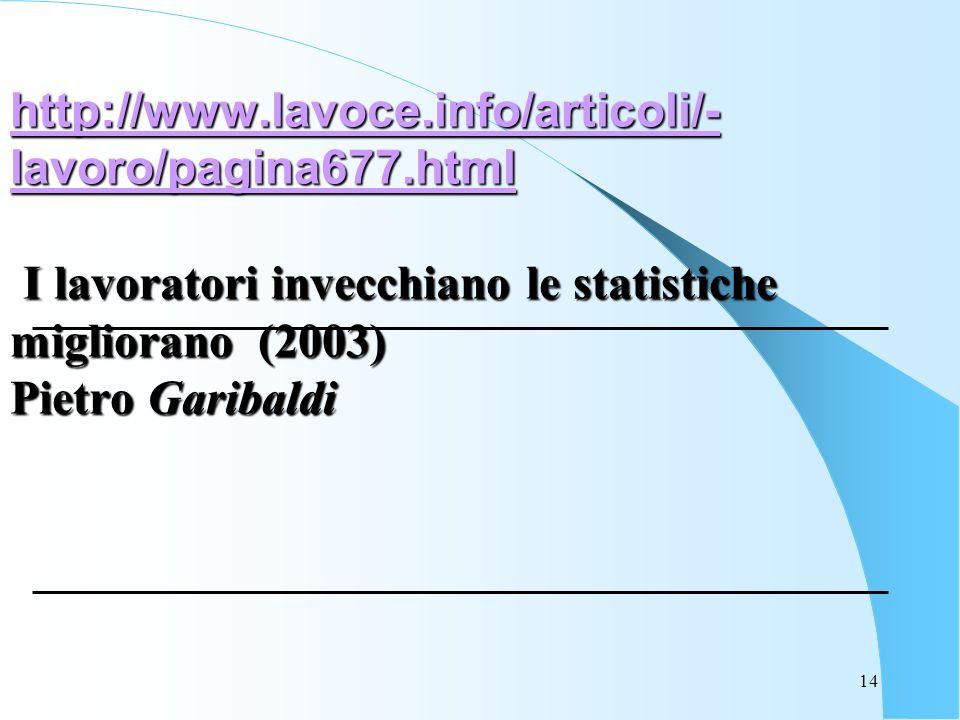 14 http://www.lavoce.info/articoli/- lavoro/pagina677.html http://www.lavoce.info/articoli/- lavoro/pagina677.html I lavoratori invecchiano le statistiche migliorano (2003) Pietro Garibaldi http://www.lavoce.info/articoli/- lavoro/pagina677.html