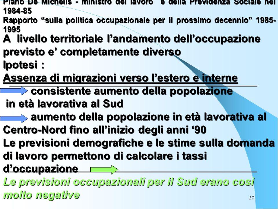 20 A livello territoriale landamento delloccupazione previsto e completamente diverso Ipotesi : Assenza di migrazioni verso lestero e interne consiste