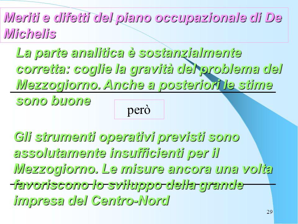 29 Meriti e difetti del piano occupazionale di De Michelis La parte analitica è sostanzialmente corretta: coglie la gravità del problema del Mezzogiorno.
