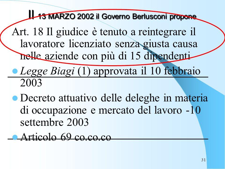 31 Il 13 MARZO 2002 il Governo Berlusconi propone Art. 18 Il giudice è tenuto a reintegrare il lavoratore licenziato senza giusta causa nelle aziende
