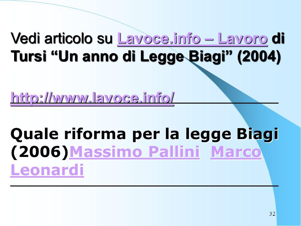 32 Vedi articolo su Lavoce.info – Lavoro di Tursi Un anno di Legge Biagi (2004) Lavoce.info – LavoroLavoce.info – Lavoro http://www.lavoce.info/ http://www.lavoce.info/ Quale riforma per la legge Biagi (2006)Massimo Pallini Marco Leonardi Massimo PalliniMarco Leonardi http://www.lavoce.info/Massimo PalliniMarco Leonardi