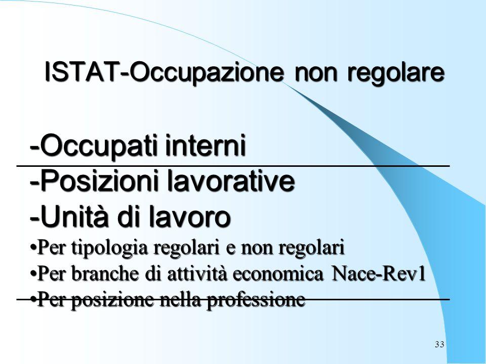 33 ISTAT-Occupazione non regolare -Occupati interni -Posizioni lavorative -Unità di lavoro Per tipologia regolari e non regolariPer tipologia regolari