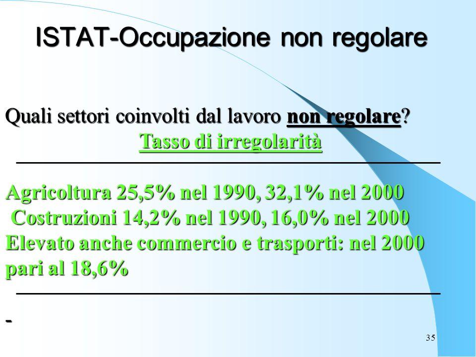 35 ISTAT-Occupazione non regolare Quali settori coinvolti dal lavoro non regolare? Tasso di irregolarità Agricoltura 25,5% nel 1990, 32,1% nel 2000 Co