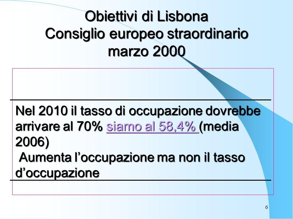 6 Nel 2010 il tasso di occupazione dovrebbe arrivare al 70% siamo al 58,4% (media 2006) Aumenta loccupazione ma non il tasso doccupazione siamo al 58,4% siamo al 58,4% Obiettivi di Lisbona Consiglio europeo straordinario marzo 2000