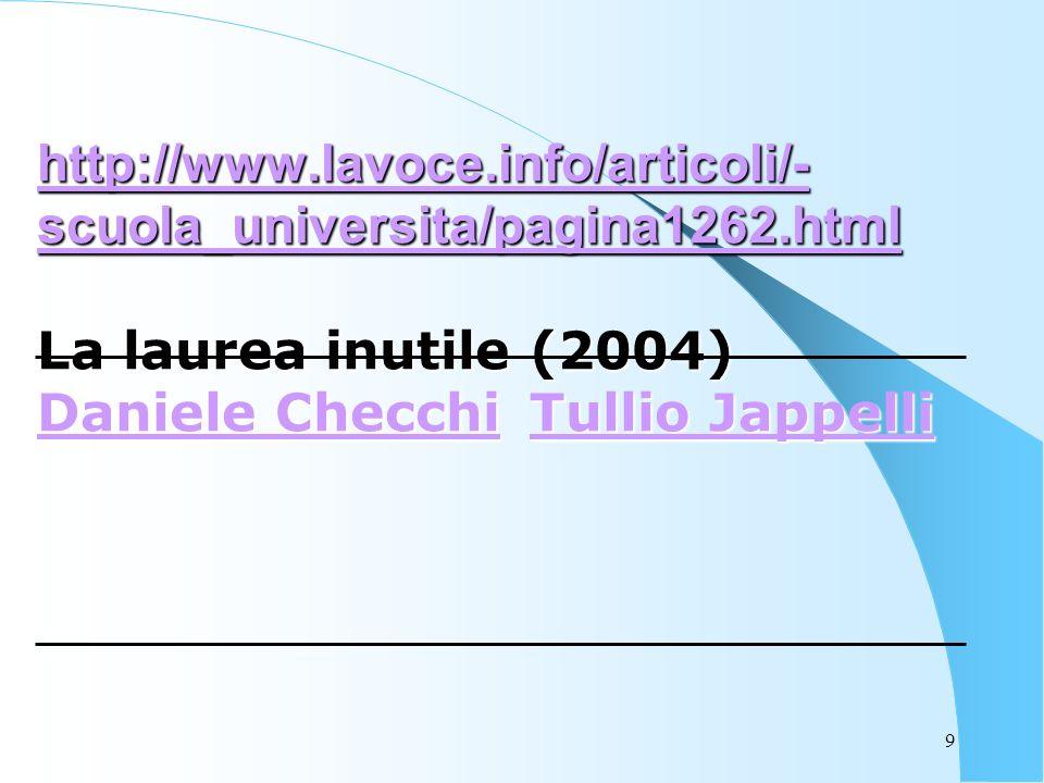 9 http://www.lavoce.info/articoli/- scuola_universita/pagina1262.html http://www.lavoce.info/articoli/- scuola_universita/pagina1262.html La laurea inutile (2004) Daniele Checchi Tullio Jappelli Daniele Checchi Tullio Jappelli http://www.lavoce.info/articoli/- scuola_universita/pagina1262.html Daniele Checchi Tullio Jappelli