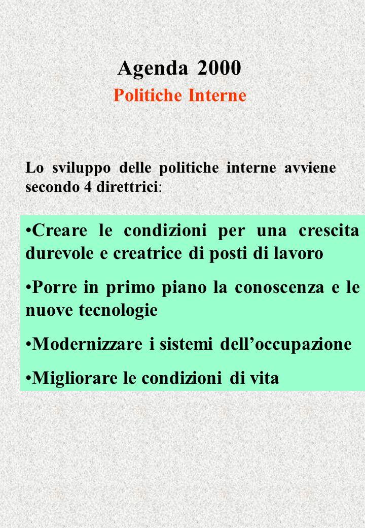 Agenda 2000 Politiche Interne Lo sviluppo delle politiche interne avviene secondo 4 direttrici: Creare le condizioni per una crescita durevole e creat