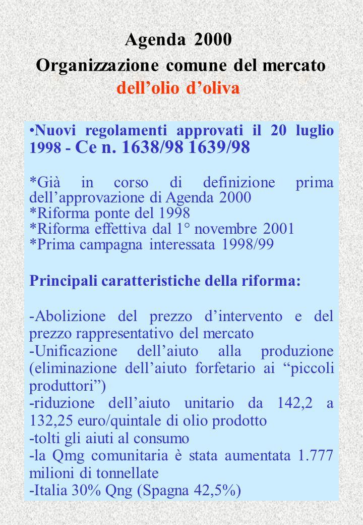 Agenda 2000 Organizzazione comune del mercato dellolio doliva Nuovi regolamenti approvati il 20 luglio 1998 - Ce n. 1638/98 1639/98 *Già in corso di d