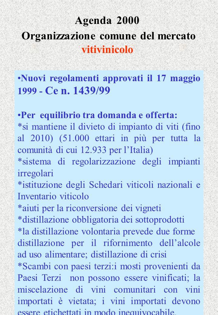 Agenda 2000 Organizzazione comune del mercato vitivinicolo Nuovi regolamenti approvati il 17 maggio 1999 - Ce n. 1439/99 Per equilibrio tra domanda e