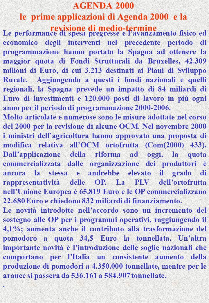 AGENDA 2000 le prime applicazioni di Agenda 2000 e la revisione di medio-termine Le performance di spesa pregresse e lavanzamento fisico ed economico degli interventi nel precedente periodo di programmazione hanno portato la Spagna ad ottenere la maggior quota di Fondi Strutturali da Bruxelles, 42.309 milioni di Euro, di cui 3.213 destinati ai Piani di Sviluppo Rurale.