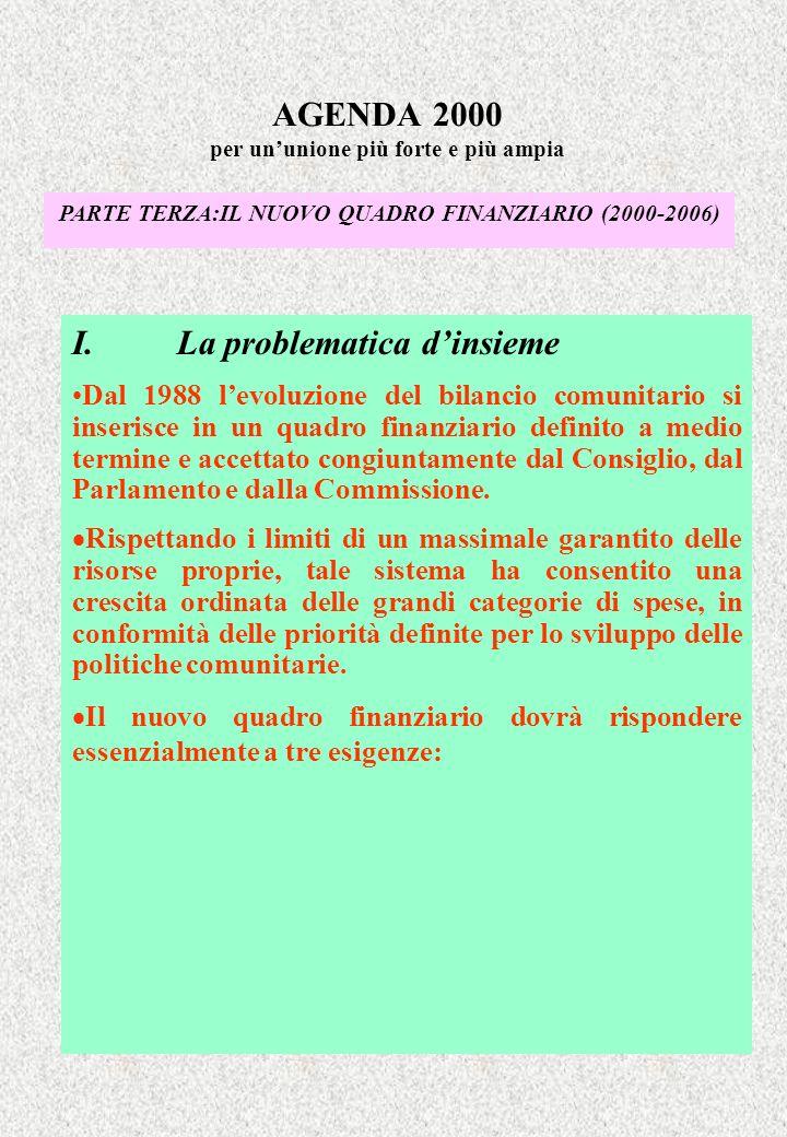 AGENDA 2000 per ununione più forte e più ampia PARTE TERZA:IL NUOVO QUADRO FINANZIARIO (2000-2006) I.La problematica dinsieme Dal 1988 levoluzione del