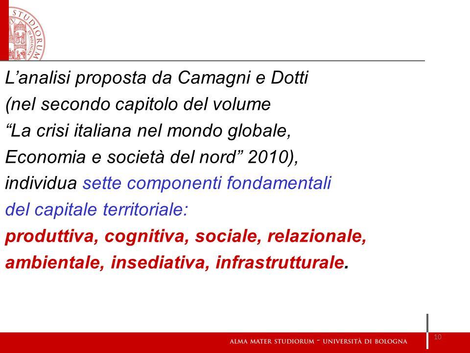 Lanalisi proposta da Camagni e Dotti (nel secondo capitolo del volume La crisi italiana nel mondo globale, Economia e società del nord 2010), individu