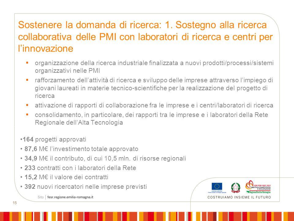 15 Sostenere la domanda di ricerca: 1. Sostegno alla ricerca collaborativa delle PMI con laboratori di ricerca e centri per linnovazione organizzazion