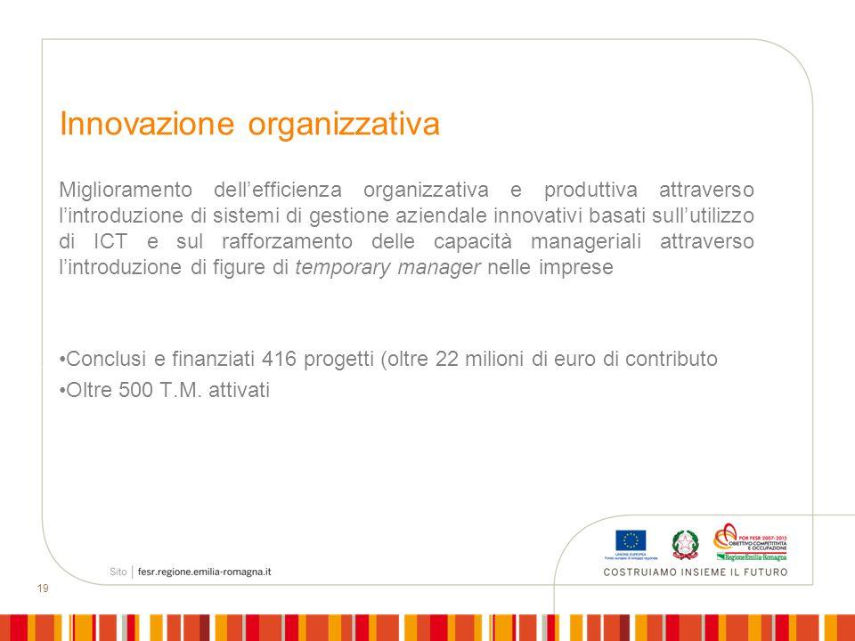 19 Innovazione organizzativa Miglioramento dellefficienza organizzativa e produttiva attraverso lintroduzione di sistemi di gestione aziendale innovat