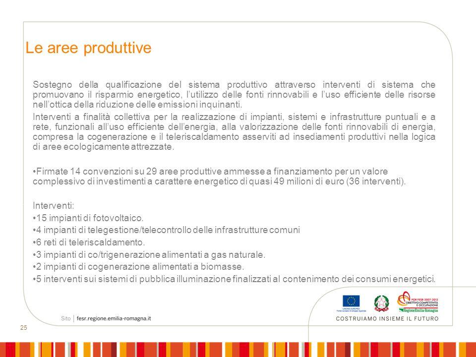 25 Le aree produttive Sostegno della qualificazione del sistema produttivo attraverso interventi di sistema che promuovano il risparmio energetico, lu