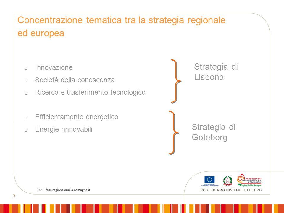 3 Innovazione Società della conoscenza Ricerca e trasferimento tecnologico Efficientamento energetico Energie rinnovabili Strategia di Lisbona Strateg