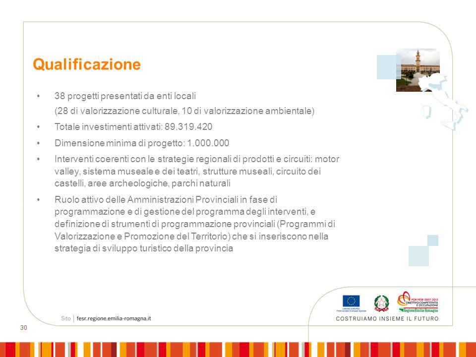 30 Qualificazione 38 progetti presentati da enti locali (28 di valorizzazione culturale, 10 di valorizzazione ambientale) Totale investimenti attivati