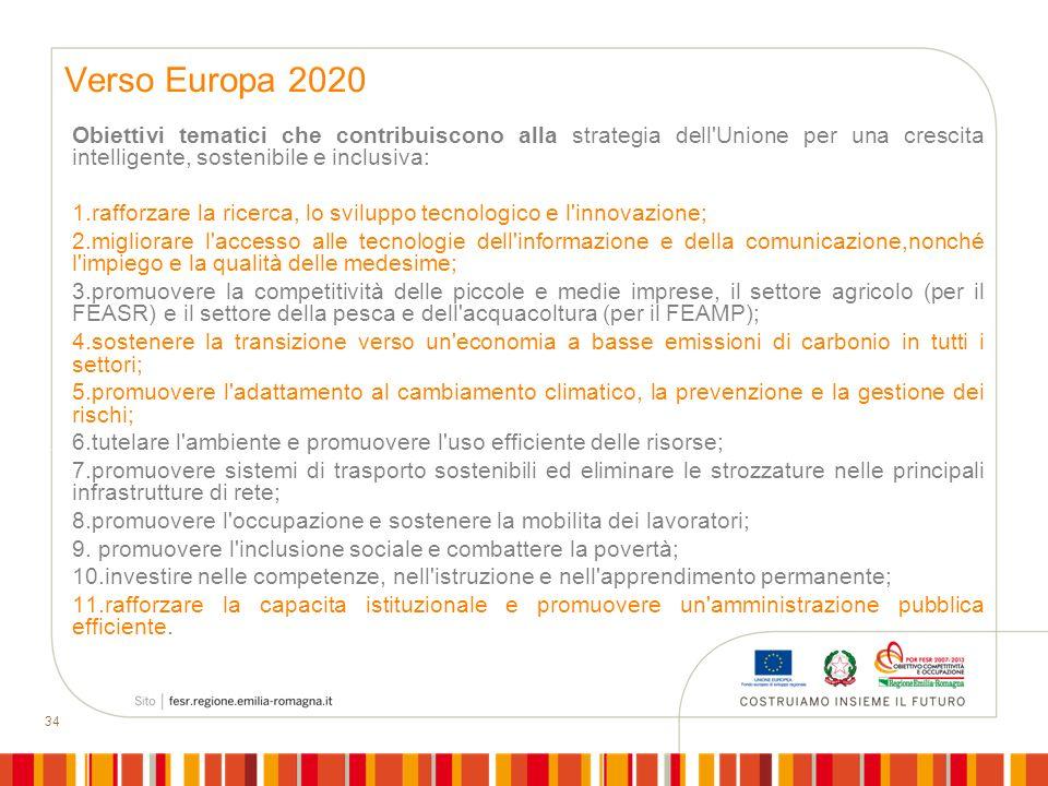 34 Verso Europa 2020 Obiettivi tematici che contribuiscono alla strategia dell'Unione per una crescita intelligente, sostenibile e inclusiva: 1.raffor