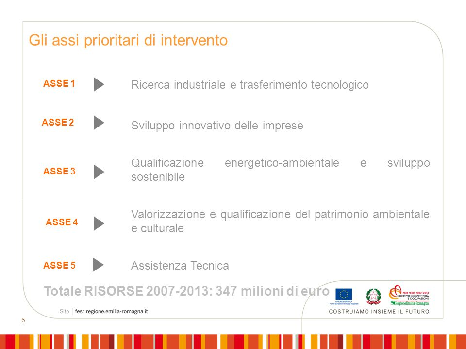 5 Ricerca industriale e trasferimento tecnologico Sviluppo innovativo delle imprese Valorizzazione e qualificazione del patrimonio ambientale e cultur