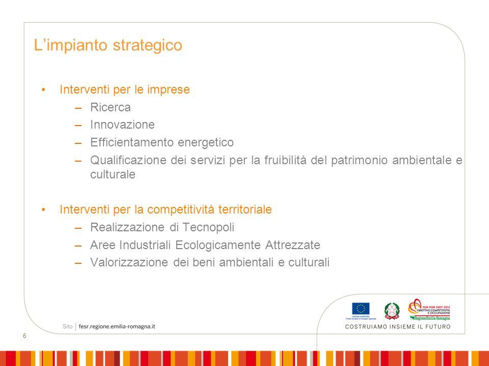 6 Limpianto strategico Interventi per le imprese –Ricerca –Innovazione –Efficientamento energetico –Qualificazione dei servizi per la fruibilità del p