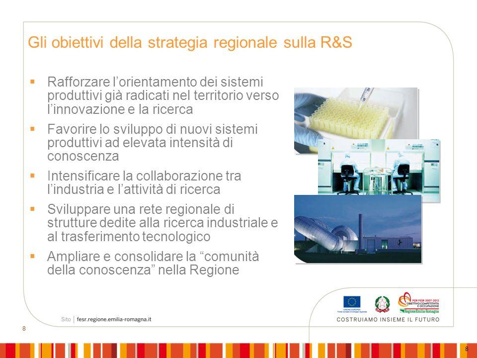 88 Rafforzare lorientamento dei sistemi produttivi già radicati nel territorio verso linnovazione e la ricerca Favorire lo sviluppo di nuovi sistemi p