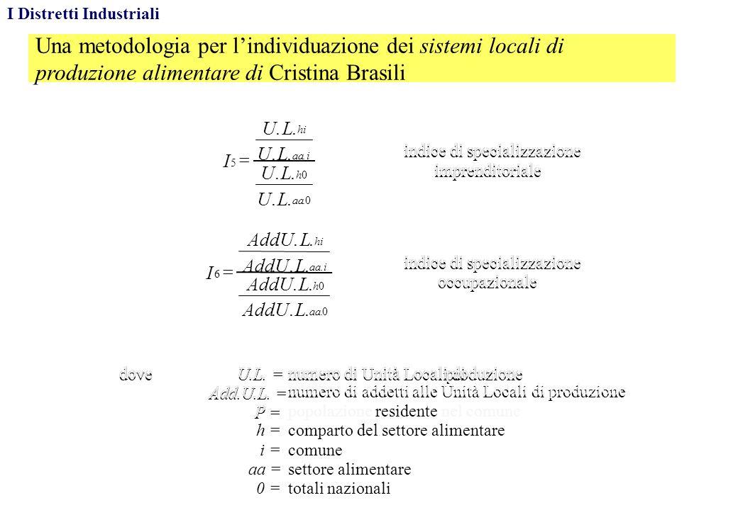 Una metodologia per lindividuazione dei sistemi locali di produzione alimentare di Cristina Brasili I UL UL UL UL hi aai h 5 0 0.......... indice di s