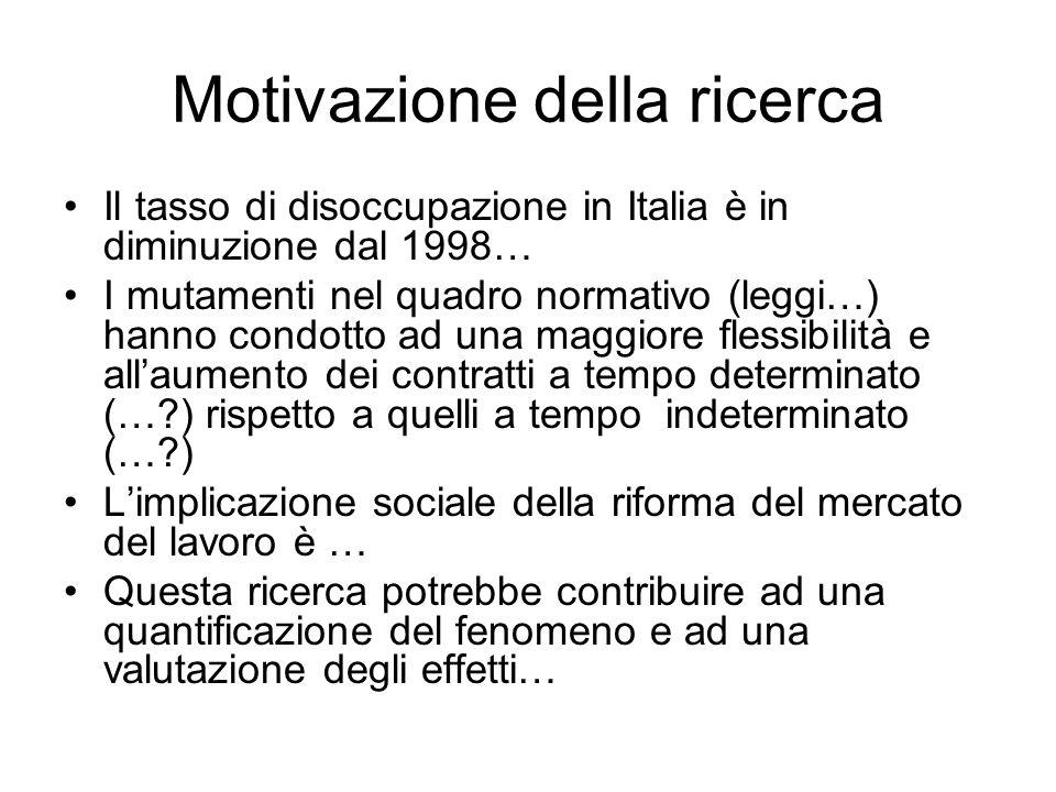 Motivazione della ricerca Il tasso di disoccupazione in Italia è in diminuzione dal 1998… I mutamenti nel quadro normativo (leggi…) hanno condotto ad una maggiore flessibilità e allaumento dei contratti a tempo determinato (… ) rispetto a quelli a tempo indeterminato (… ) Limplicazione sociale della riforma del mercato del lavoro è … Questa ricerca potrebbe contribuire ad una quantificazione del fenomeno e ad una valutazione degli effetti…