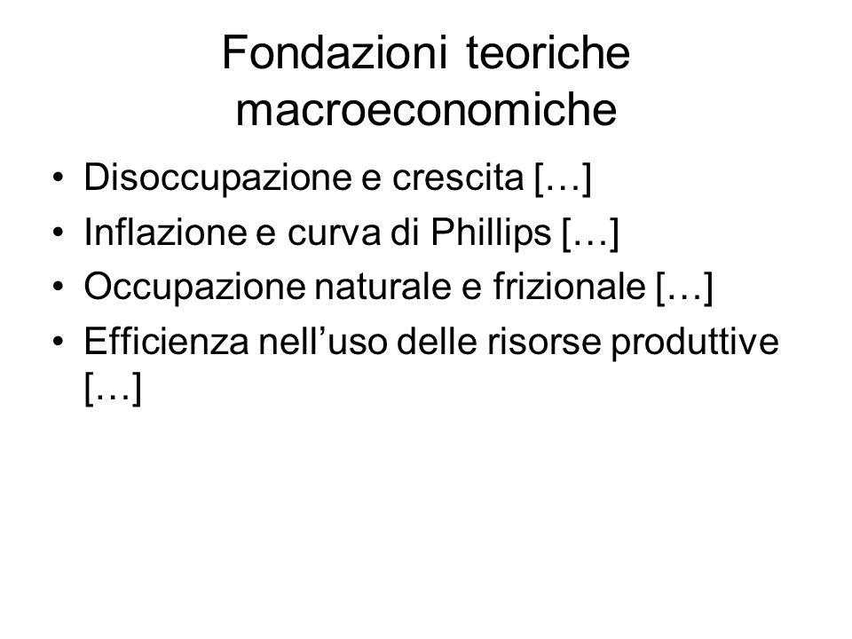Fondazioni teoriche macroeconomiche Disoccupazione e crescita […] Inflazione e curva di Phillips […] Occupazione naturale e frizionale […] Efficienza nelluso delle risorse produttive […]
