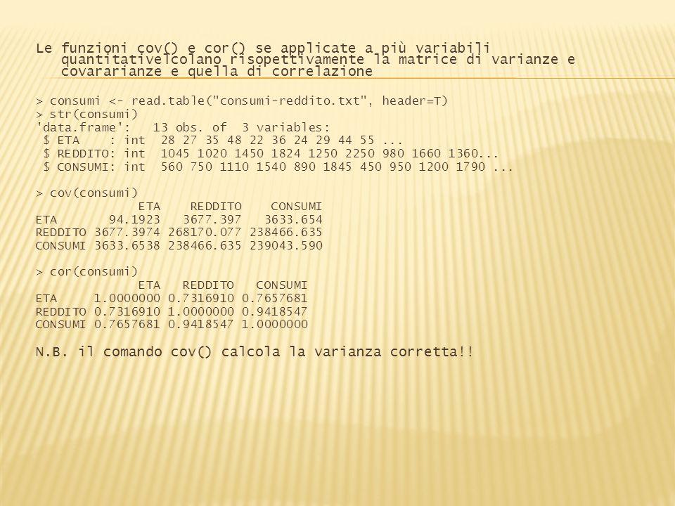 > cov(studenti[,c( MAT , STAT , ECON , DIR )]) MAT STAT ECON DIR MAT 14.416975 2.0383395 1.4611317 7.2860920 STAT 2.038340 8.3704389 -0.9783184 -0.0306716 ECON 1.461132 -0.9783184 6.8482285 1.8704389 DIR 7.286092 -0.0306716 1.8704389 6.0465362 > cor(studenti[,c( MAT , STAT , ECON , DIR )]) MAT STAT ECON DIR MAT 1.0000000 0.185551868 0.1470494 0.780376616 STAT 0.1855519 1.000000000 -0.1292162 -0.004311308 ECON 0.1470494 -0.129216200 1.0000000 0.290670583 DIR 0.7803766 -0.004311308 0.2906706 1.000000000