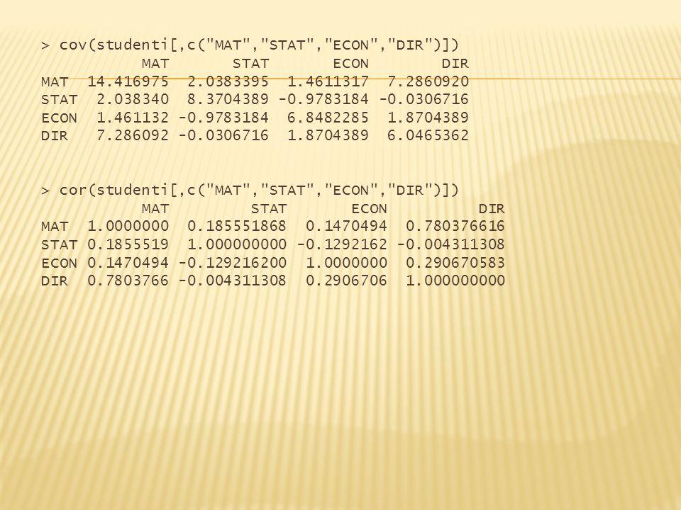 Il comando dist() permette di costruire la matrice di distanza o dissimilarità.