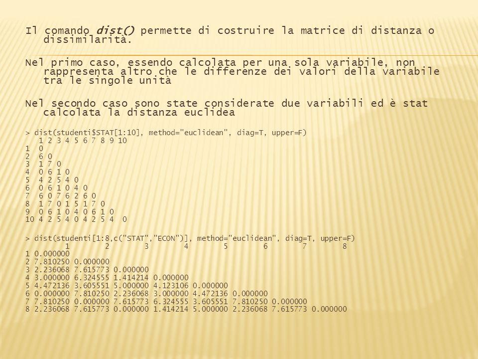 La funzione summary permette di ottenere le principali statistiche di una variabile o di un dataframe: > summary (studenti) Sesso Eta Indirizzo Prov MAT F:33 Min.