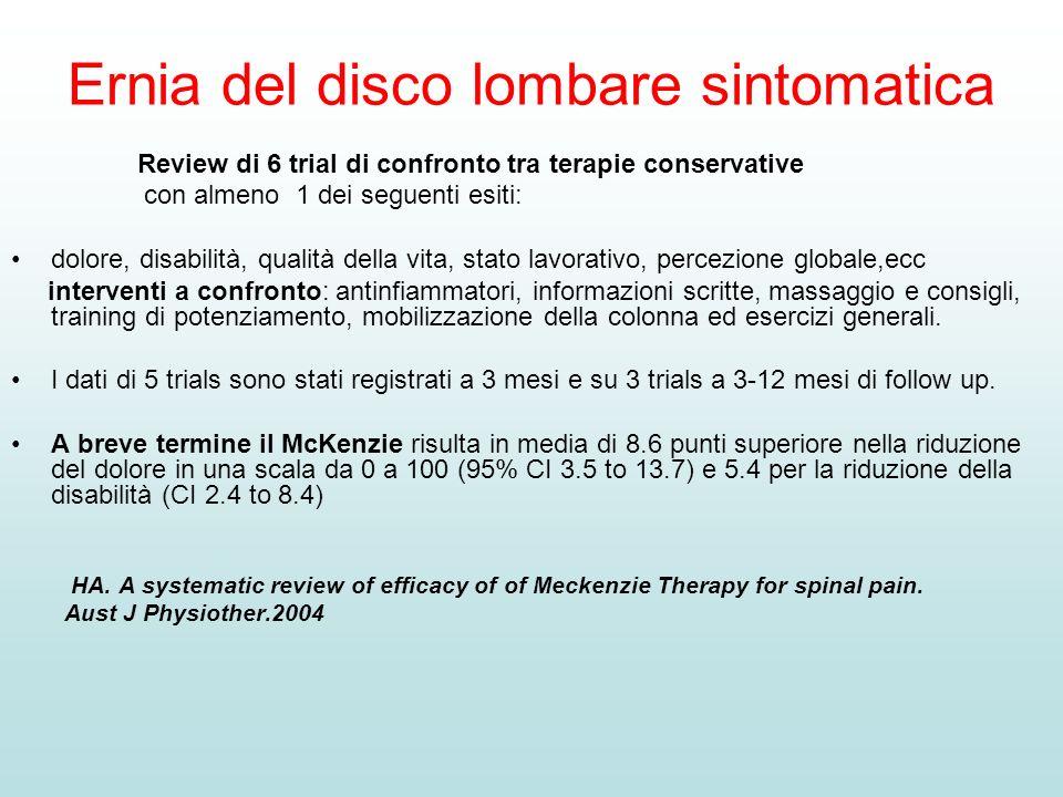 Ernia del disco lombare sintomatica Review di 6 trial di confronto tra terapie conservative con almeno 1 dei seguenti esiti: dolore, disabilità, quali