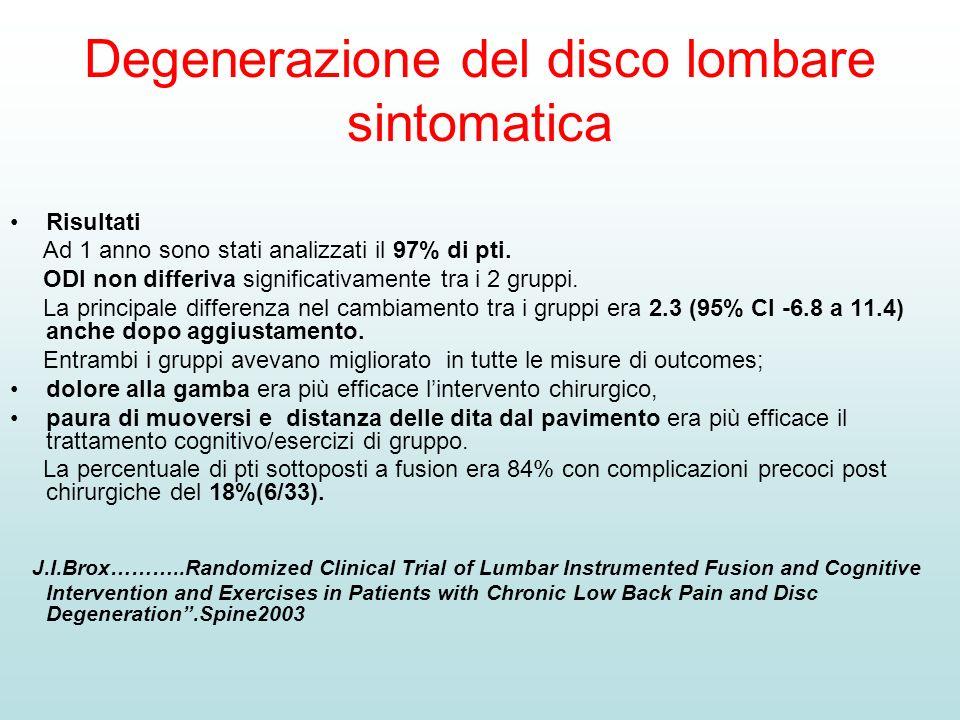 Degenerazione del disco lombare sintomatica Risultati Ad 1 anno sono stati analizzati il 97% di pti. ODI non differiva significativamente tra i 2 grup
