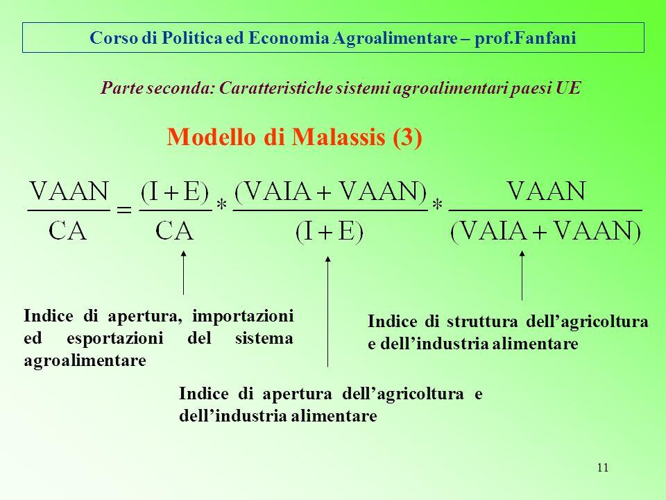 Corso di Politica ed Economia Agroalimentare – prof.Fanfani 11 Parte seconda: Caratteristiche sistemi agroalimentari paesi UE Modello di Malassis (3) Indice di apertura, importazioni ed esportazioni del sistema agroalimentare Indice di apertura dellagricoltura e dellindustria alimentare Indice di struttura dellagricoltura e dellindustria alimentare