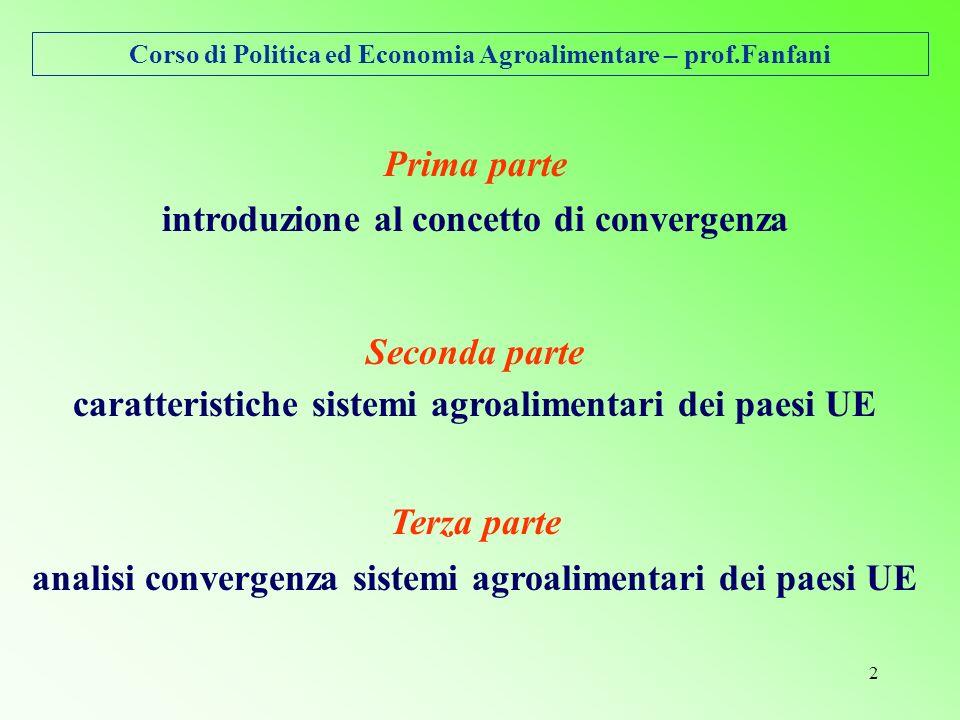 Corso di Politica ed Economia Agroalimentare – prof.Fanfani 2 Prima parte introduzione al concetto di convergenza Seconda parte caratteristiche sistemi agroalimentari dei paesi UE Terza parte analisi convergenza sistemi agroalimentari dei paesi UE