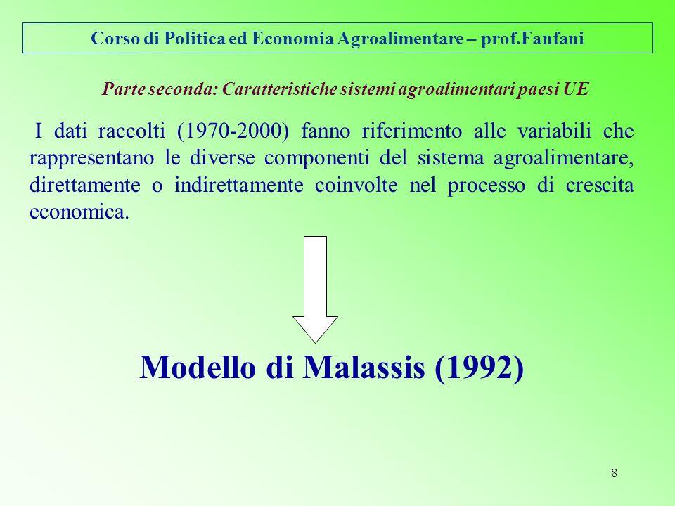 Corso di Politica ed Economia Agroalimentare – prof.Fanfani 8 Parte seconda: Caratteristiche sistemi agroalimentari paesi UE I dati raccolti (1970-2000) fanno riferimento alle variabili che rappresentano le diverse componenti del sistema agroalimentare, direttamente o indirettamente coinvolte nel processo di crescita economica.