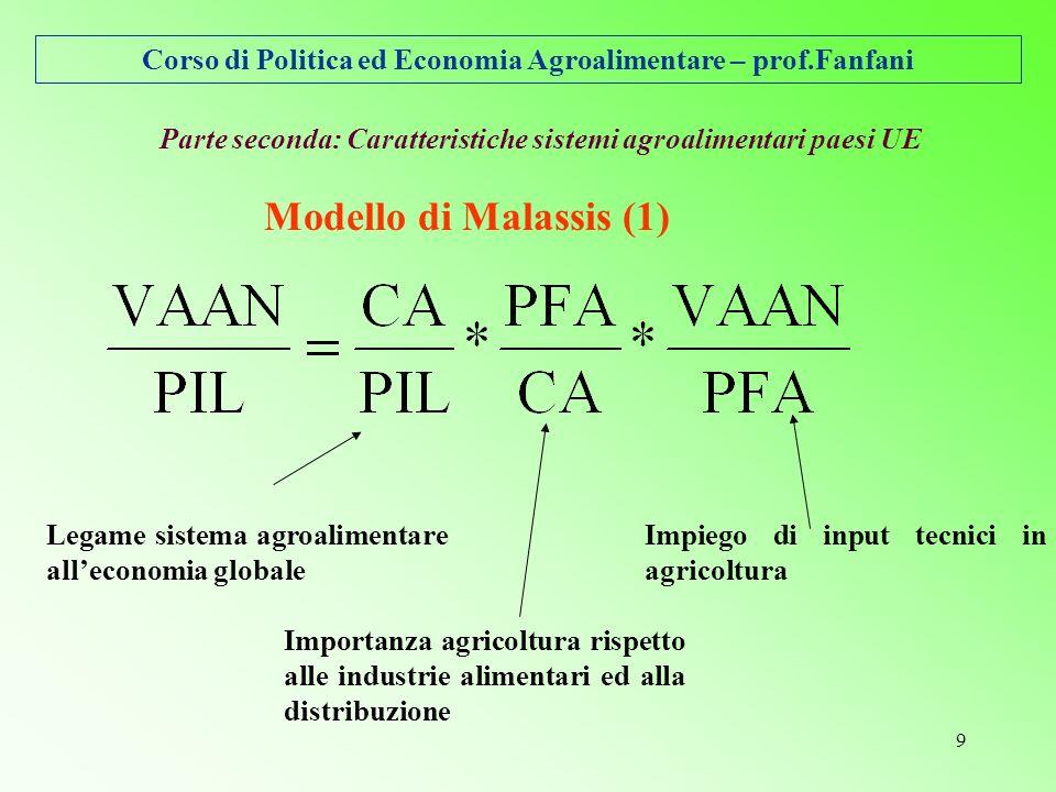 Corso di Politica ed Economia Agroalimentare – prof.Fanfani 9 Parte seconda: Caratteristiche sistemi agroalimentari paesi UE Modello di Malassis (1) Legame sistema agroalimentare alleconomia globale Importanza agricoltura rispetto alle industrie alimentari ed alla distribuzione Impiego di input tecnici in agricoltura