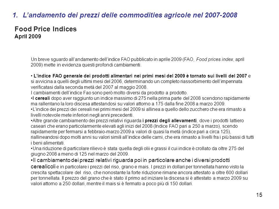 15 1.Landamento dei prezzi delle commodities agricole nel 2007-2008 Food Price Indices April 2009 Un breve sguardo allandamento dellindice FAO pubblicato in aprile 2009 (FAO, Food prices index, april 2009) mette in evidenza questi profondi cambiamenti.