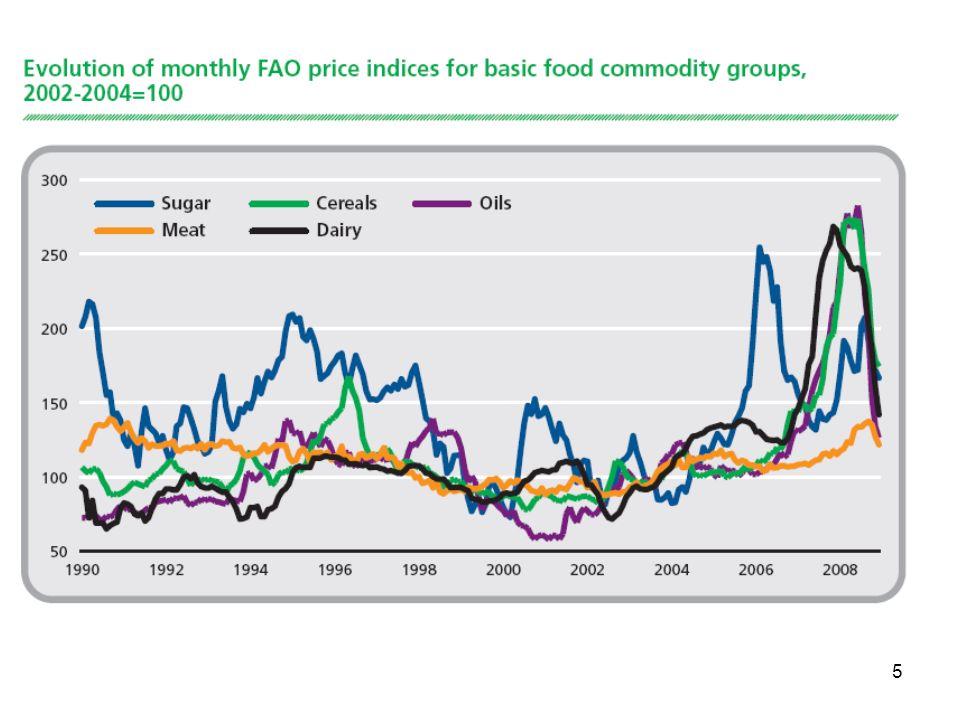26 Landamento dei prezzi delle commodities agricole nel 2007-2008: LE TENDENZE DI LUNGO PERIODO