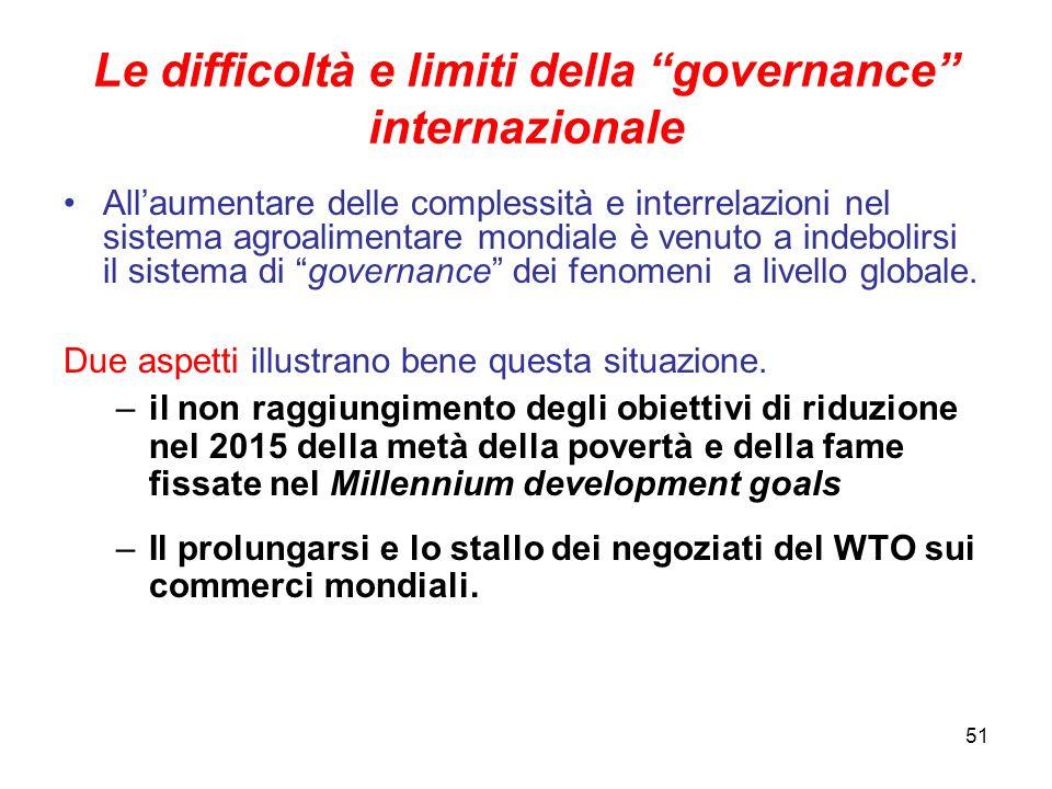 51 Le difficoltà e limiti della governance internazionale Allaumentare delle complessità e interrelazioni nel sistema agroalimentare mondiale è venuto a indebolirsi il sistema di governance dei fenomeni a livello globale.