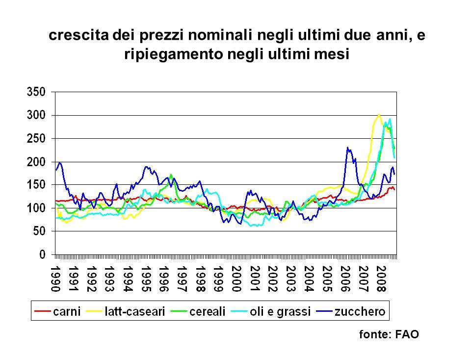 27 Landamento dei prezzi delle commodities agricole nel 2007-2008: Le forti differenze fra prodotti e paesi