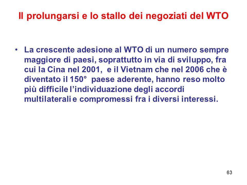 63 Il prolungarsi e lo stallo dei negoziati del WTO La crescente adesione al WTO di un numero sempre maggiore di paesi, soprattutto in via di sviluppo, fra cui la Cina nel 2001, e il Vietnam che nel 2006 che è diventato il 150° paese aderente, hanno reso molto più difficile lindividuazione degli accordi multilaterali e compromessi fra i diversi interessi.