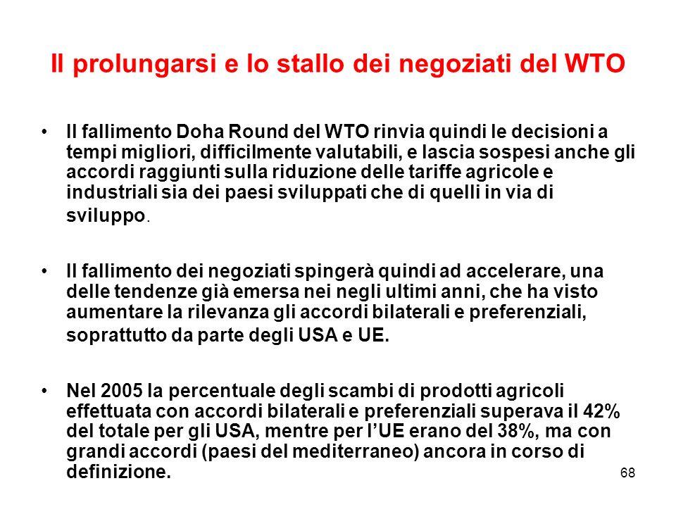 68 Il prolungarsi e lo stallo dei negoziati del WTO Il fallimento Doha Round del WTO rinvia quindi le decisioni a tempi migliori, difficilmente valutabili, e lascia sospesi anche gli accordi raggiunti sulla riduzione delle tariffe agricole e industriali sia dei paesi sviluppati che di quelli in via di sviluppo.