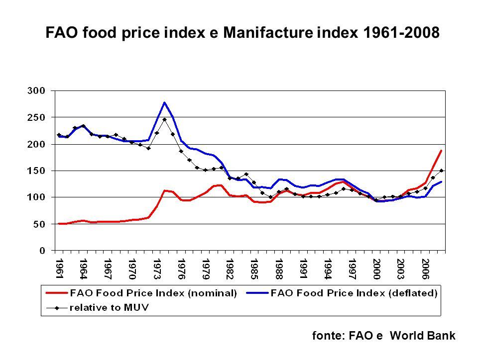 FAO food price index e Manifacture index 1961-2008 fonte: FAO