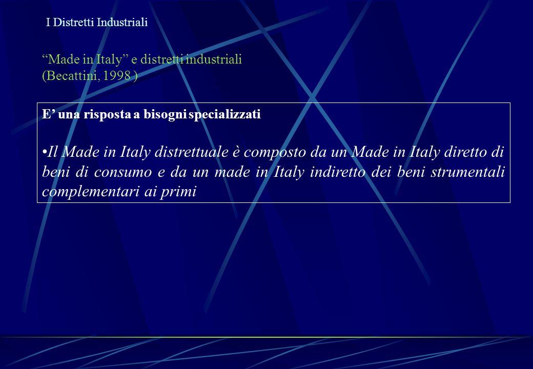 I Distretti Industriali Made in Italy e distretti industriali (Becattini, 1998 ) E una risposta a bisogni specializzati Il Made in Italy distrettuale