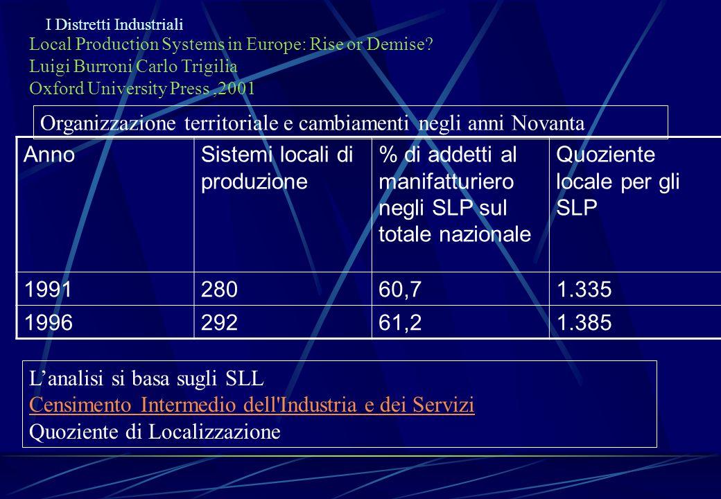 I Distretti Industriali Local Production Systems in Europe: Rise or Demise? Luigi Burroni Carlo Trigilia Oxford University Press,2001 Organizzazione t