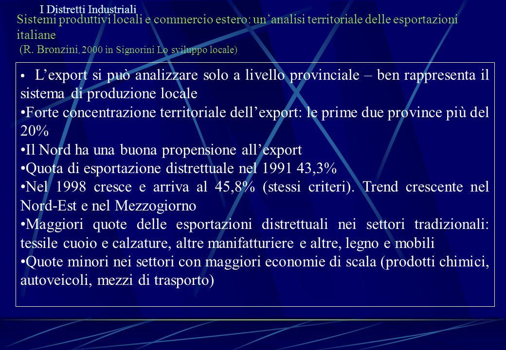 I Distretti Industriali Sistemi produttivi locali e commercio estero: unanalisi territoriale delle esportazioni italiane (R. Bronzini, 2000 in Signori