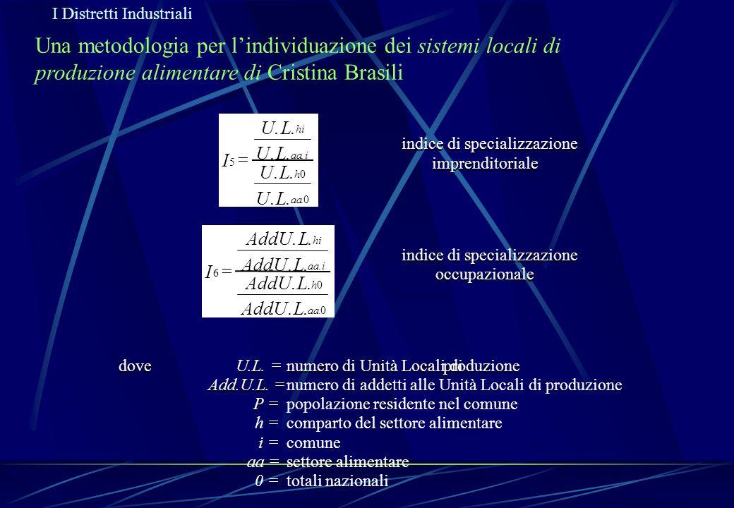 I Distretti Industriali Una metodologia per lindividuazione dei sistemi locali di produzione alimentare di Cristina Brasili I UL UL UL UL hi aai h 5 0